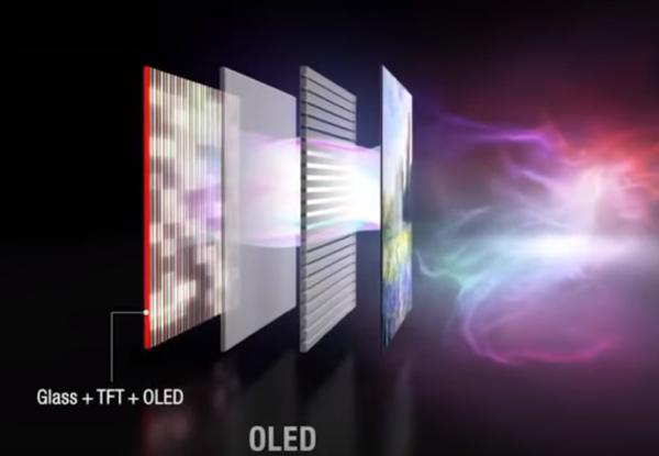 IPS vs OLED экраны - обзор